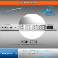 All in one Cable tv Low cost Digital Cable Headend
