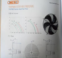 Alternating current asynchronous external rotor motor (YWF4D-600)