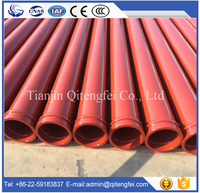 Schwing concrete pump pipes,elbow,hose and other spare parts