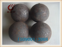 Unbreakable Grinding ball for Wet mill
