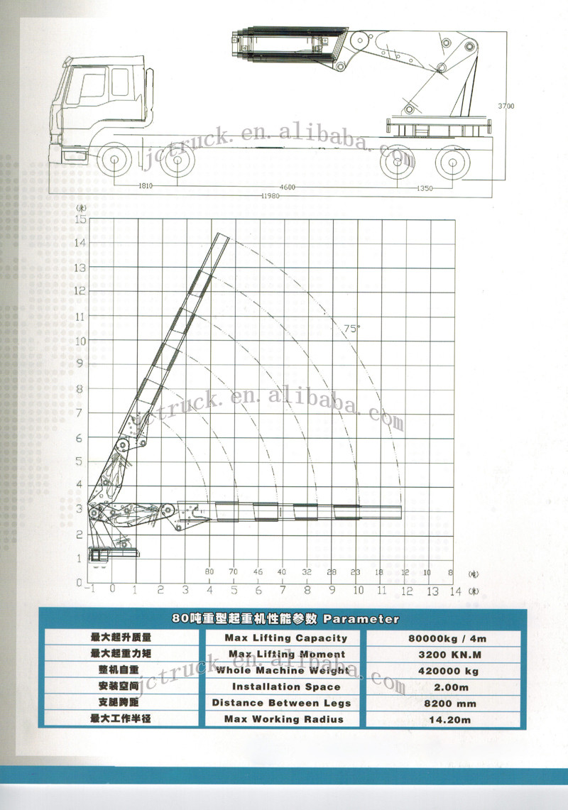 Manual Transmission Type And New Condition Left Hand Drive 70 Ton Crane Schematic 1 2