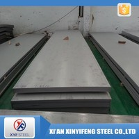 1.5mm thick stainless steel plate 316 316l plate/sheet