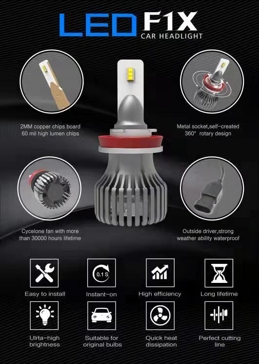 High Power Car Led Headlight E1X 45W 6000LM H7 H4 H11 9005 9006 Auto LED Headlight Bulbs