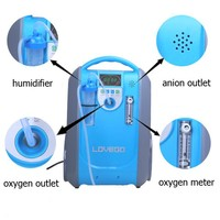 Lovego wholesale free sample portable oxygen concentrator price