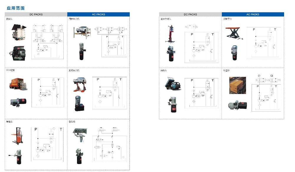 concentric 12 volt dc hydraulic power unit model  1510027