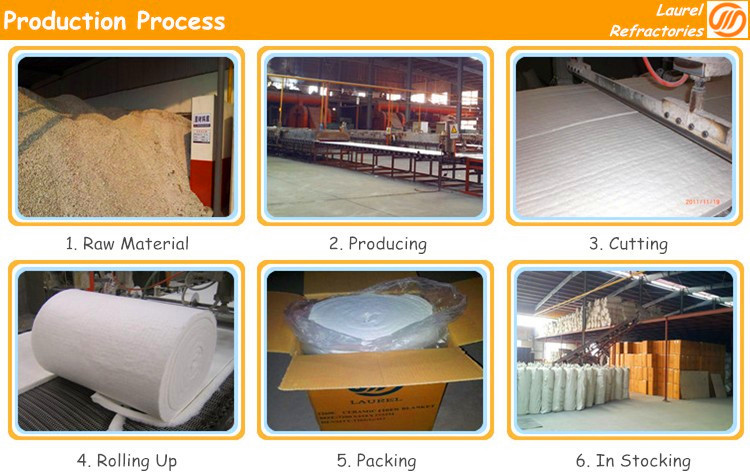 25mm thickness thermal insulation ceramic fiber blanket for furnace