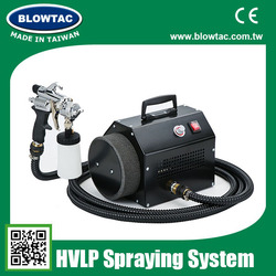 Low noise portable HVLP Blower with breezing spray gun