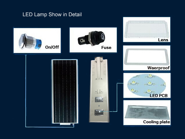 CE ROHS TISI approved 5w integrated solar led street light with sensor motion