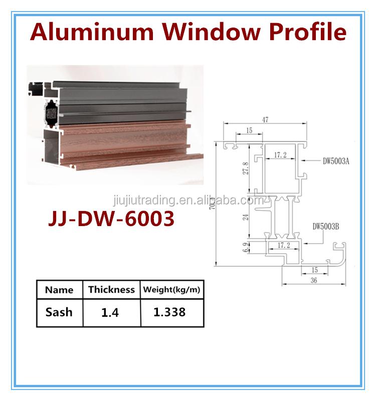 high quality profil en aluminium pour porte coulissante