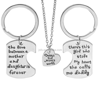 There Is A Girl Who Stolen My Heart She Calls Me Daddy Daddy's Girl Mommy's World The Love Between Mommy and Daughter Necklace