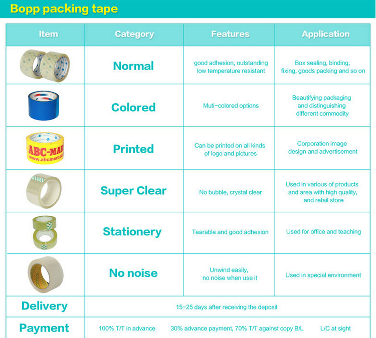colorful printing opp adhesive packing tapes