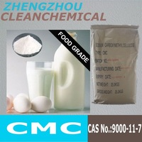trustworthy plant/distributor for carboxymethyl cellulose CMC