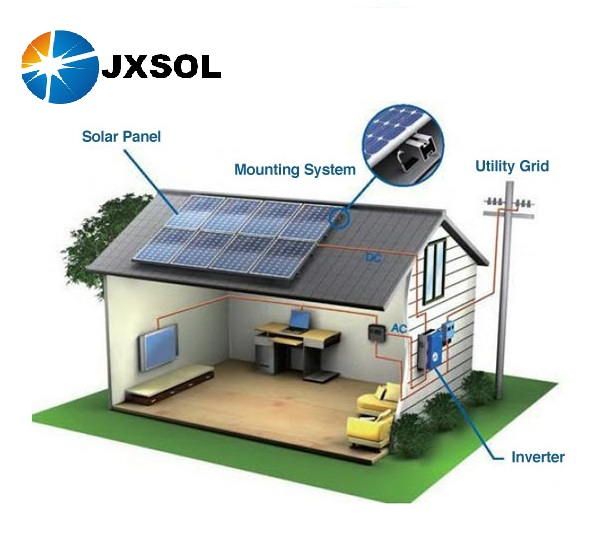best price A grade solar panel 10kw on grid solar pv system