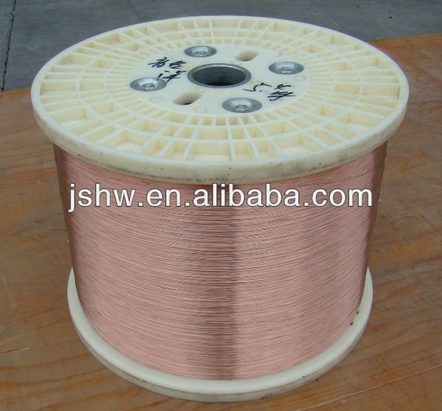 1.80mm CCA Metal wire