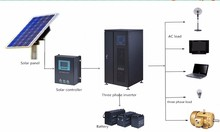 10kw 20kw 100kw off grid solar power system for solar panel system