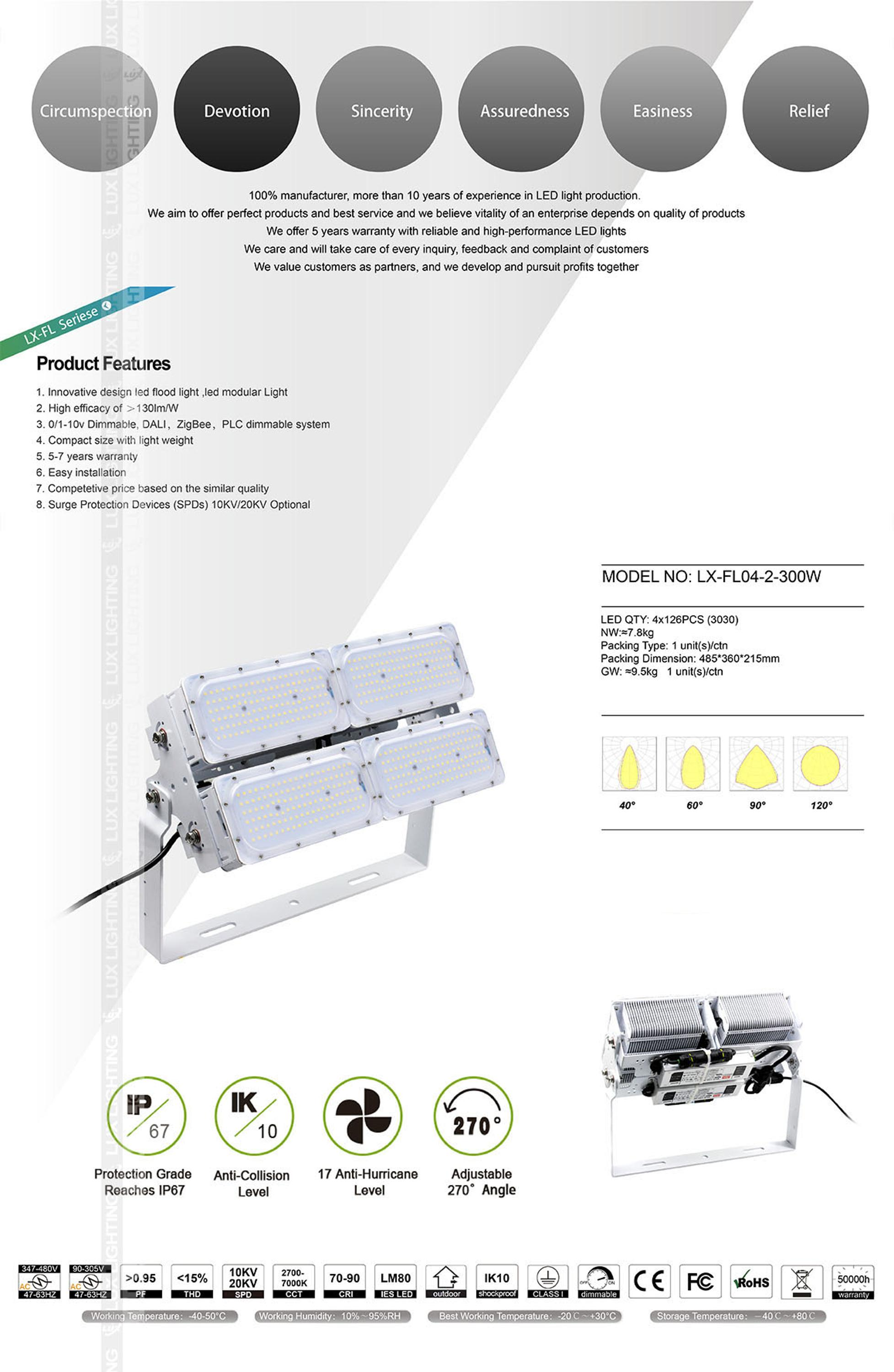 PIR controlled IP65 dust proof stadium 300w led spotlight