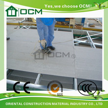 Ce-approved Glass Fiber Cement