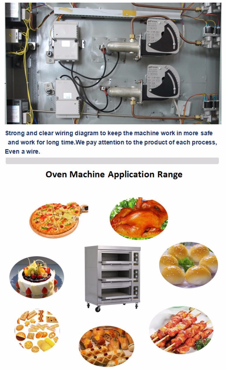 Hot Sale Commercial Bread Baking Ovens/bakery Gas Oven Prices - Buy Baking Oven Wiring Diagram on ge refrigerator schematic diagram, oven drawing, microwave diagram, oven coil, oven ventilation diagram, oven control diagram, electric oven diagram, oven fried okra, hood latch diagram, oven painting diagram, oven controller diagram, differential diagram, oven door, whirlpool refrigerator schematic diagram, oven piping diagram, oven fried fish, oven repair, oven parts, digital temperature controller circuit diagram, oven cover,