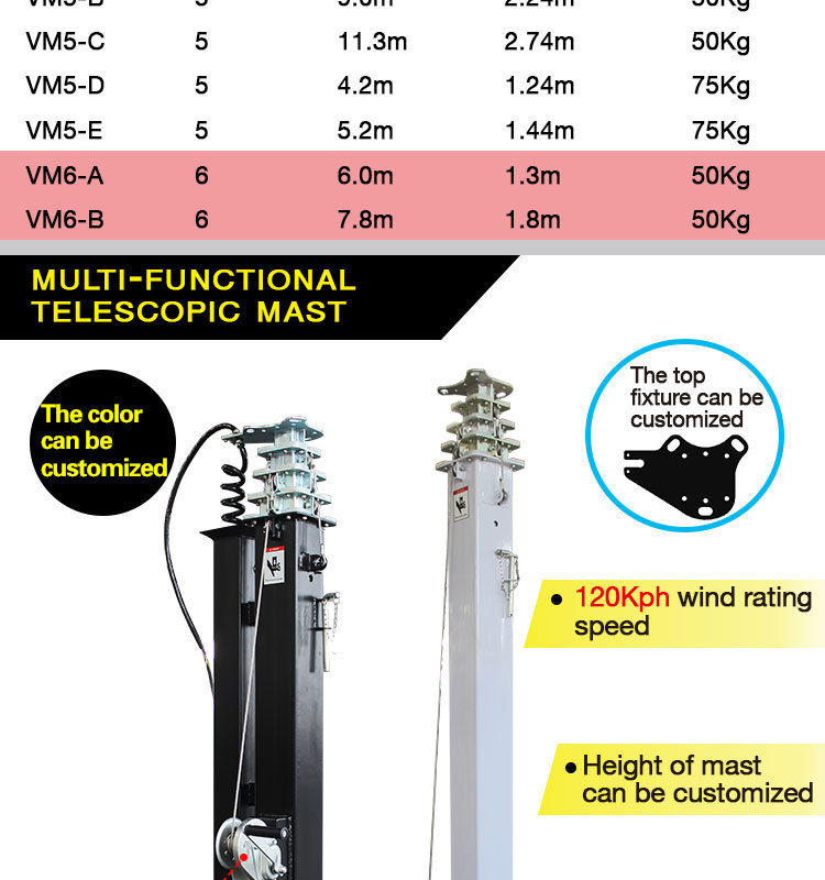 2015 new model factory price military telescopic mast