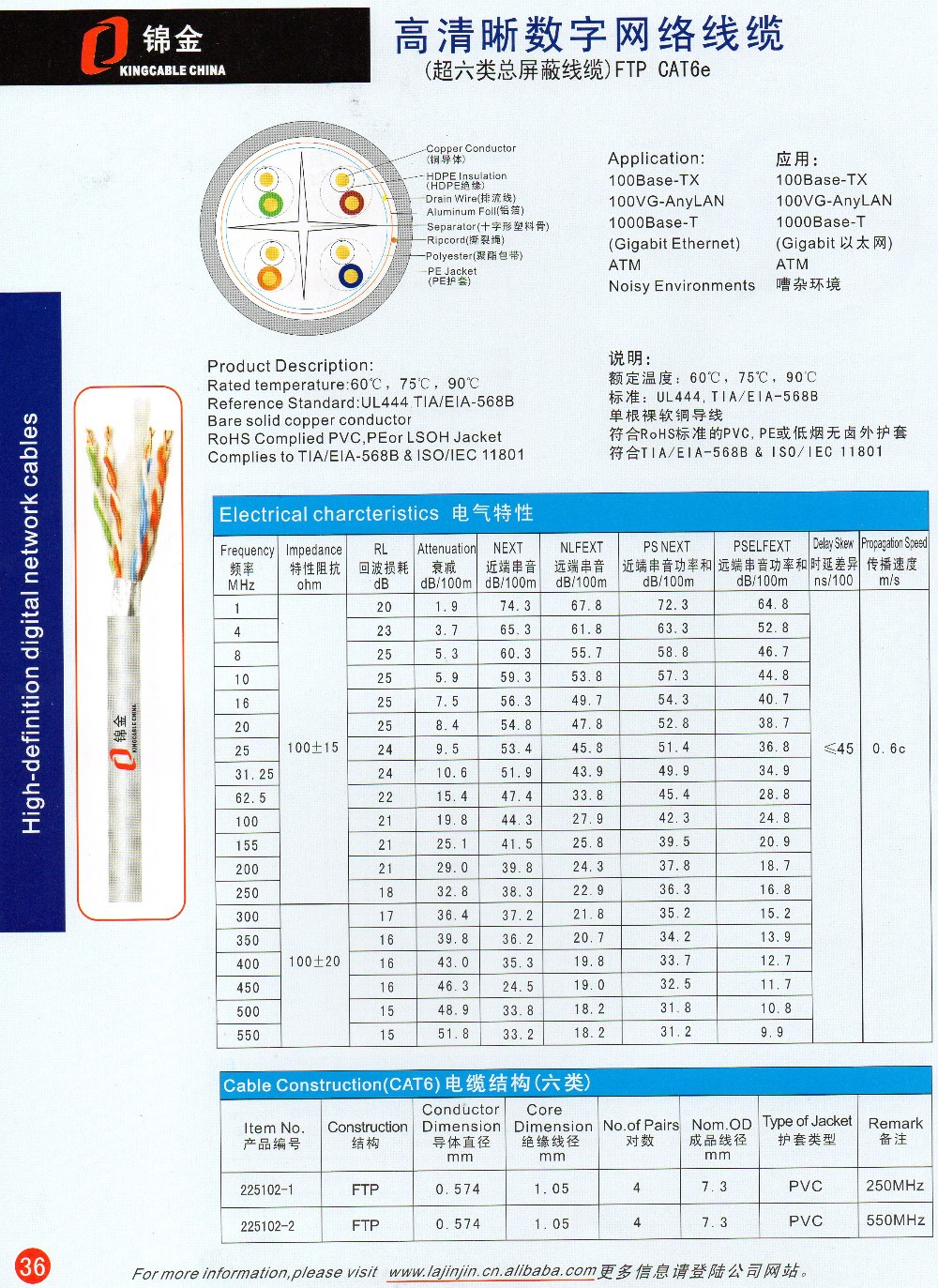 FTP Cat.6E Patch Cable high-speed surfing