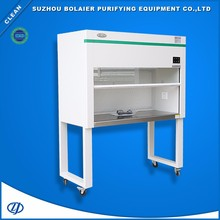 Quality-Assured Laboratory Stainless Steel Working Table, Clean Bench For Electronics