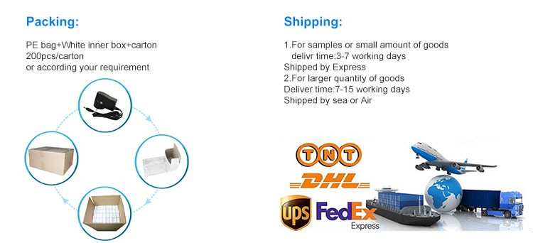 Switching adapter AC 220v to DC 5V 12v 24V 1A 2A 3A 4A power adapter For LED light router CCTV camera