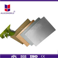 Alucoworld aluminum screen room building materials