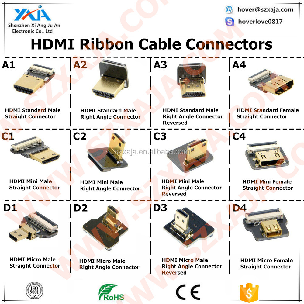 HDMI Ribbon cable connector D3 HDMI Micro male right angle connector Reversed