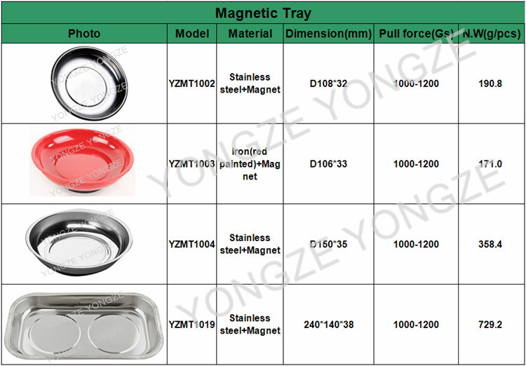 Strong Power Magnetic Tray Magnet Tool