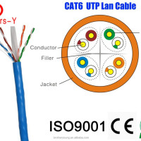Telecommunication Data Cable CAT6 1000ft Bulk