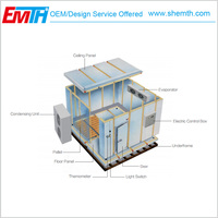 commercial refrigeration equipment used build a deeper cold storage room standard cold room