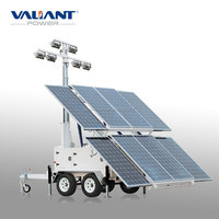 High Quality clean quite street light solar for street lighting
