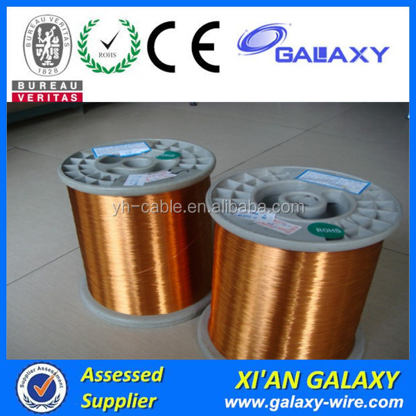 SALE Copper Clad Steel Wire conductivity 21%