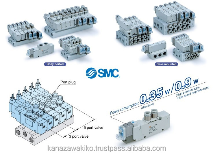 Reduced wiring for PLC Block manifold Pneumatic valve MN3S0_MN4S0