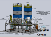 perfect 234 professional automatic foam concrete production line concrete machine