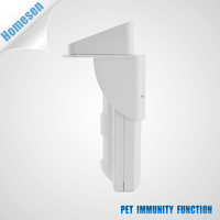 Wireless 433MHz Outdoor Motion Sensors