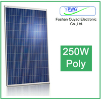 Photovoltaic 250w solar panel manufacturers in china with 10 years production warranty