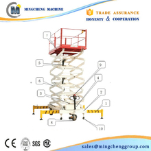 Brand new used car scissor lift for sale with low price