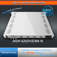 jxdh-6202 UDP Multicast h.264 ip encoder with ASI and IP streaming out