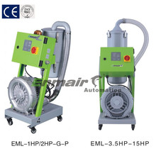 Plastic Hopper Auto Loader and Vacuum Loader for Injection Molding Machine