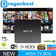 A95X 1G 8G Android 5.1 Smart TV Box Amlogic S905 Internet TV Box iptv full hd