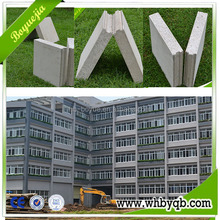 Soundproof EPS sandwich panels / SIP polyurethane wall panel for exterior wall
