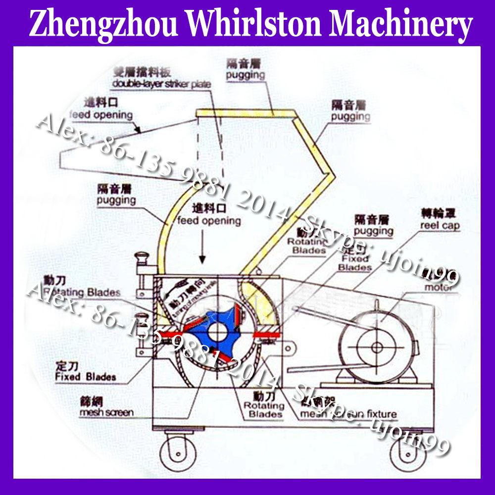 marrow machine