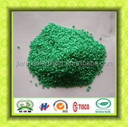 Prilled urea N46% specification