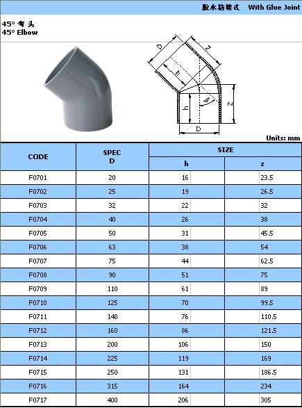Blind Flange Weight Blind Flange A105 Rf Ansi B16 5