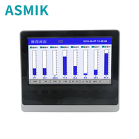 China made multi-channel paperless chart recorder/multipoint recorder data logger