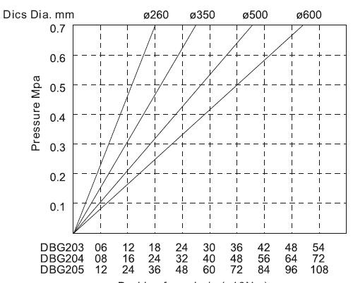 DBG20 Curve.jpg