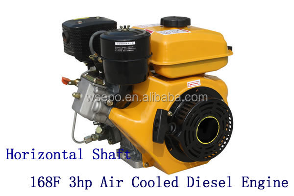Diesel Engine 168f 196cc Suppliers And