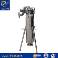 Stainless Steel Mesh Pleated Filter Cartridge for water filtration