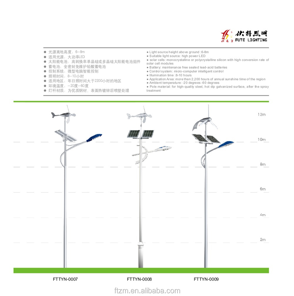 Wind solar hybrid LED street light